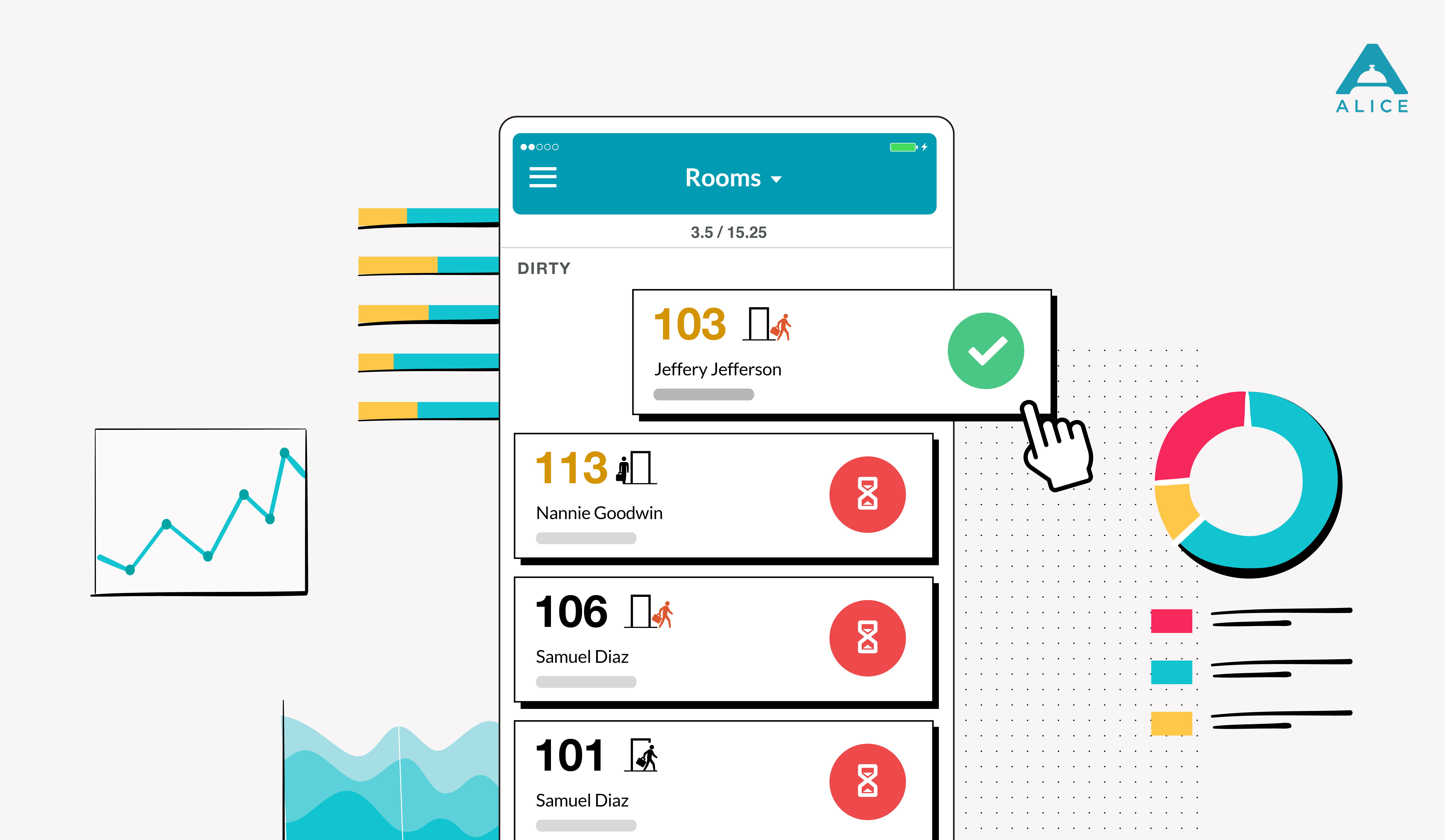 Hotel Housekeeping Software Features