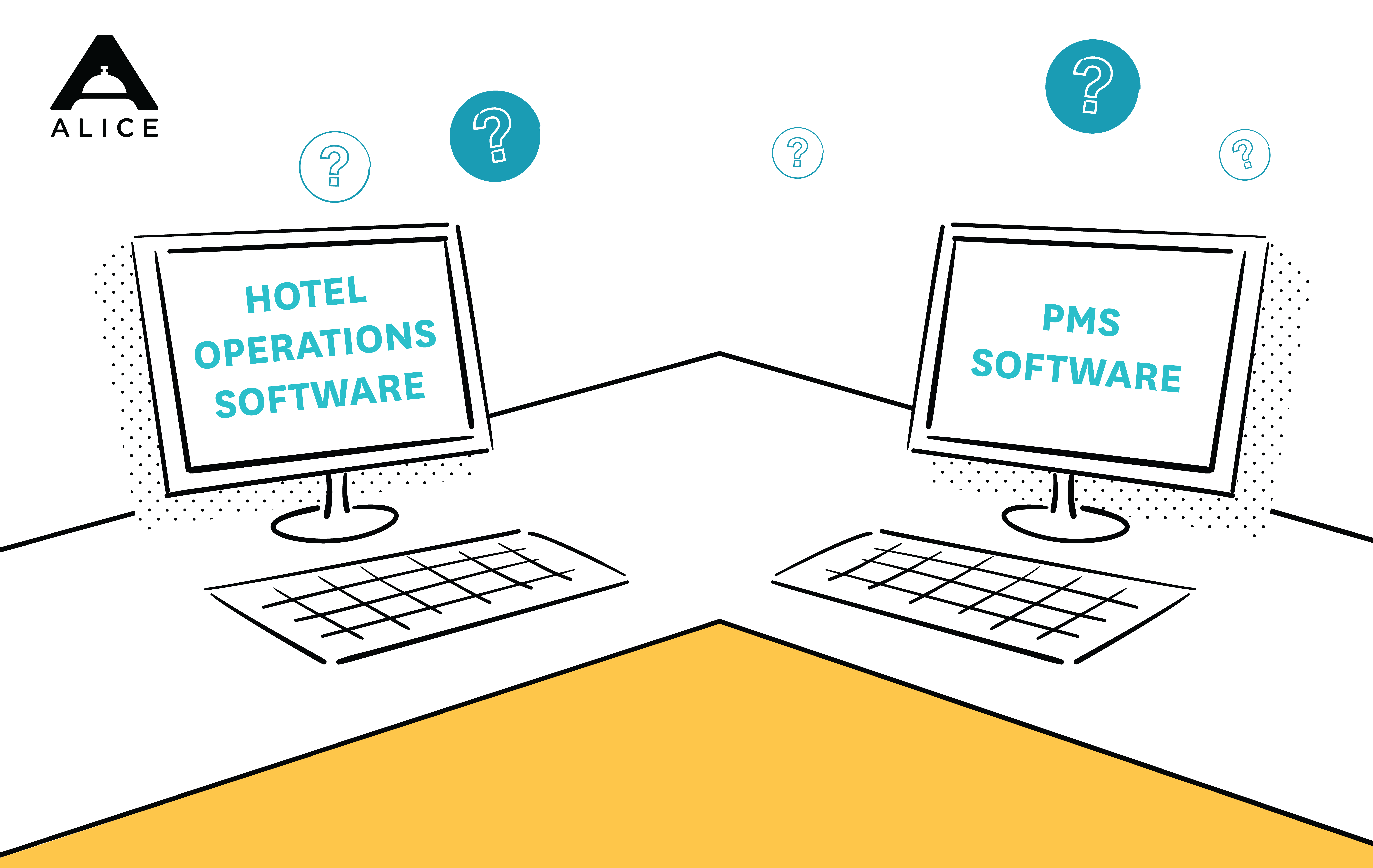 Hotel Operations Software and PMS Software